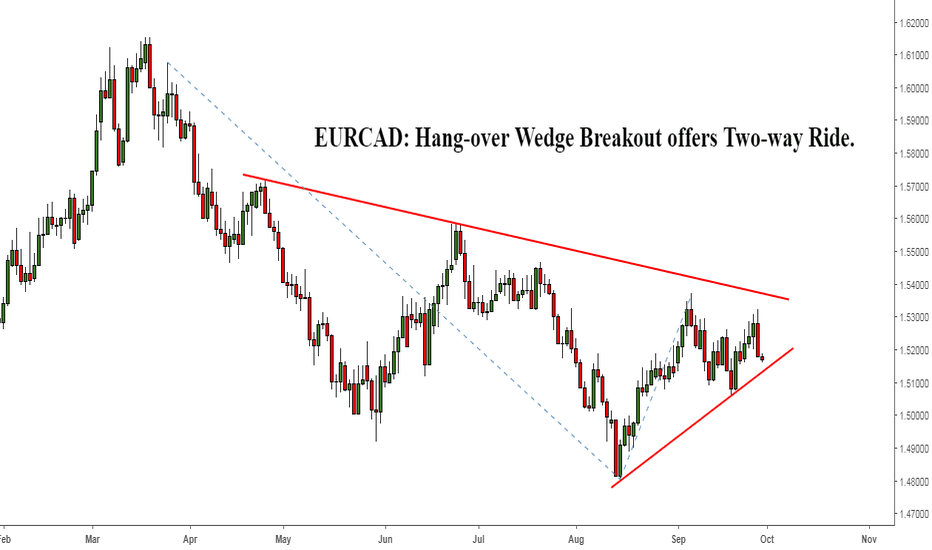 EURCAD: EURCAD: Hang-over Wedge Breakout offers Two-way Ride.