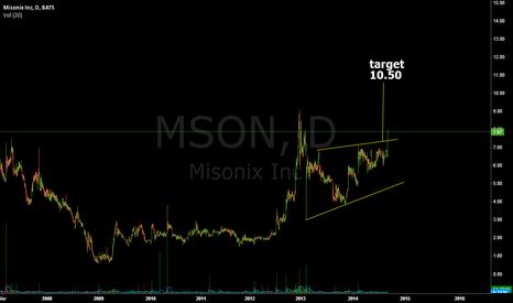 MSON: $MSON