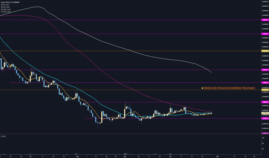 XVGBTC: XVG Levels. Testing mechanical ignition on the daily.