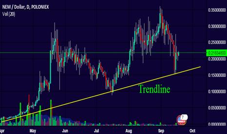 XEMUSD: XEMUSD - At trendline support!