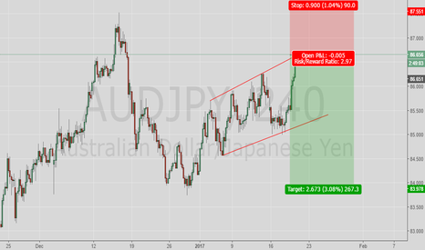 AUDJPY: AUDJPY give one more chance for entry!