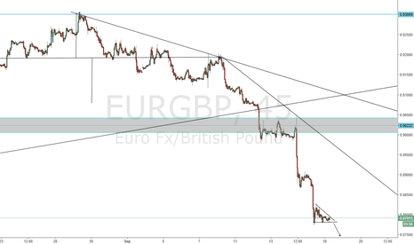 EURGBP: trend continuation