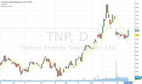 TNP: TNP