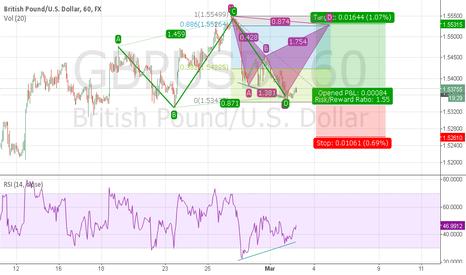 GBPUSD: GBPUSD Regular Divergence