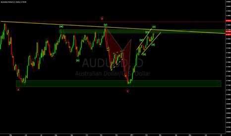 AUDUSD: AUDUSD - Possible short setup.
