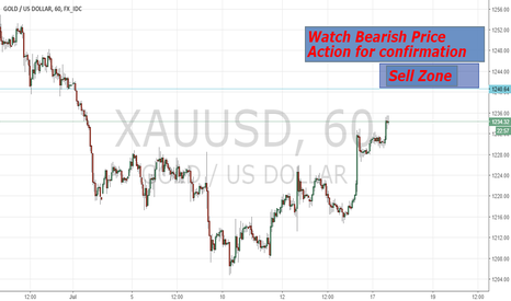 XAUUSD: Gold Short term analyze