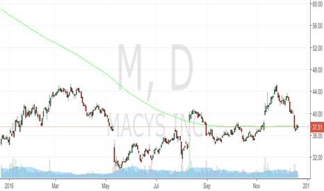 M: Macy's Long