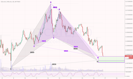 LTCBTC: $LTC/BTC 1H: Butterfly meets Bat - Pattern Combo in play?