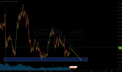 USDJPY: USDJPY Short Idea 4h