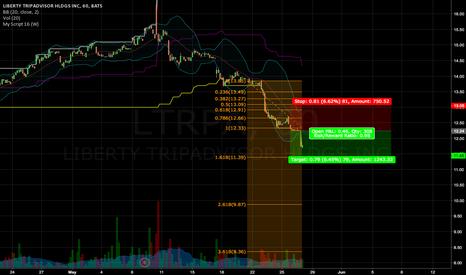LTRPA: LTRPA Short