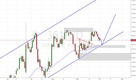 J61!: j61 Japanese index long