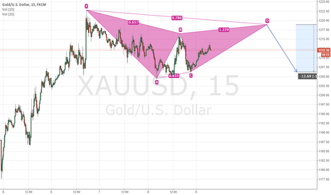 XAUUSD: Potential Bearish Gartley