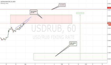 USDRUB: Продаем USD/RUB и берем движение 3.7 руб. или 6%