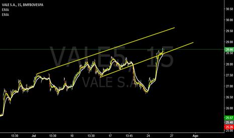 VALE5: Vale S.A deve retomar a trajetória de alta