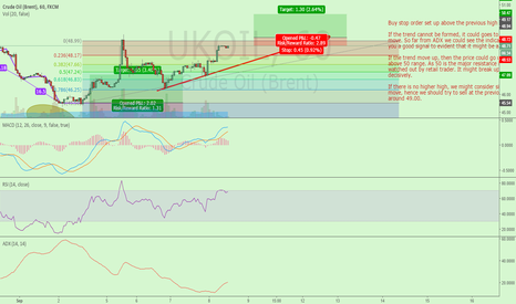 UKOIL: RR 2.89. Long at the break out and the continue of the trend