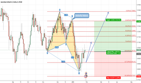 AUDUSD: AUDUSD 1D BUTTERFLY PATTERN (BUY)