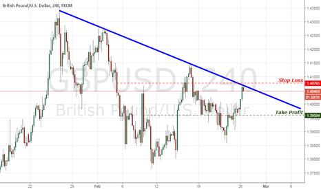 GBPUSD: GBP/USD Trend Falling