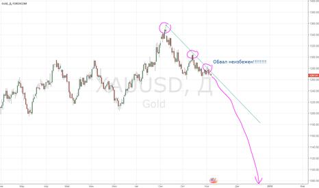 XAUUSD: Обрушение золота готовится