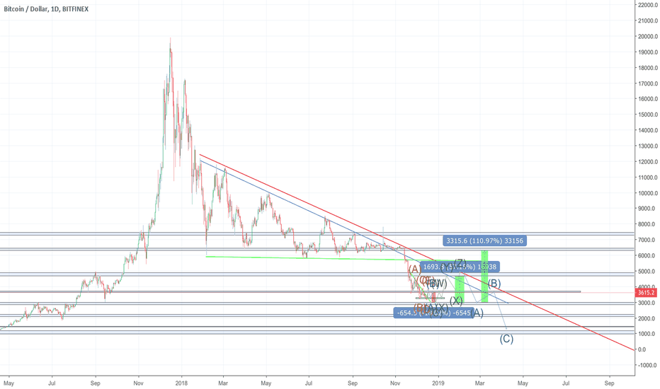 BTCUSD: bitcoin to 1k  :p