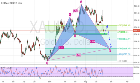 XAUUSD: GOLD - D - POTENTIAL ADVANCED PATTERN