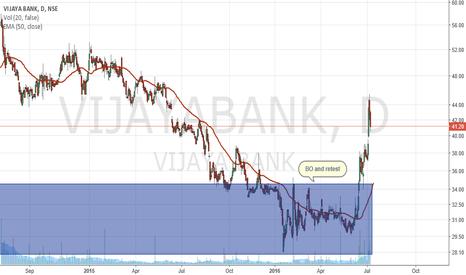 VIJAYABANK: VIJAYA BANK