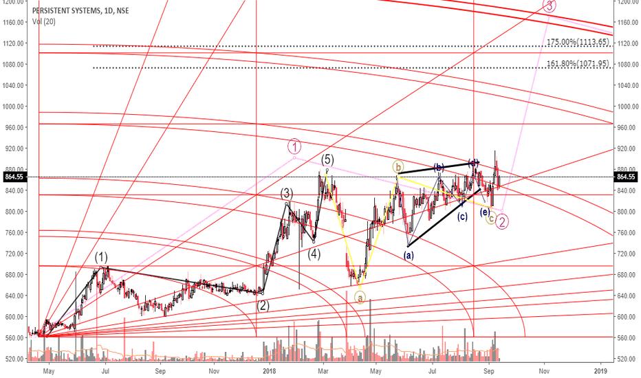 Mch trading system