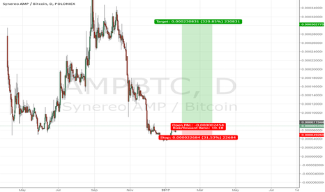 AMPBTC: AMP is going to the MOON