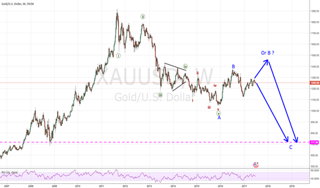 XAUUSD: Lower longer term