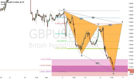 GBPUSD: GBPUSD Long to 1.5950