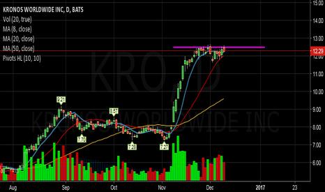 KRO: Brekout Watch