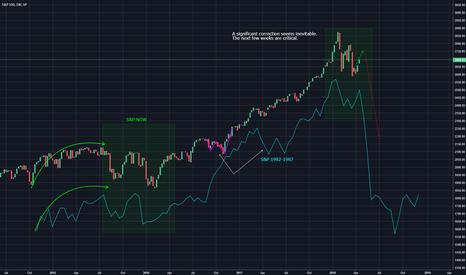 SPX: S&P 500 INCREDIBLE FRACTAL - 1987 vs NOW