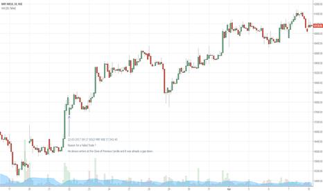 MRF: SHORT MRF | Hydra Trade 7 | D |