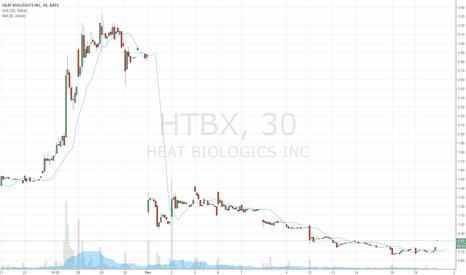 HTBX: HTBX