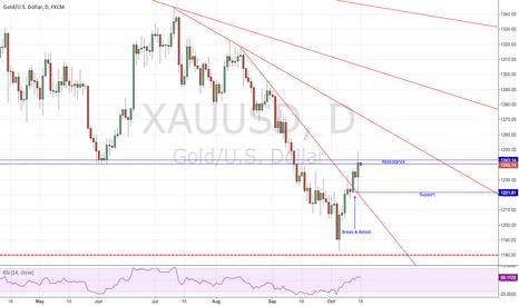XAUUSD: Gold Trendfan - Daily