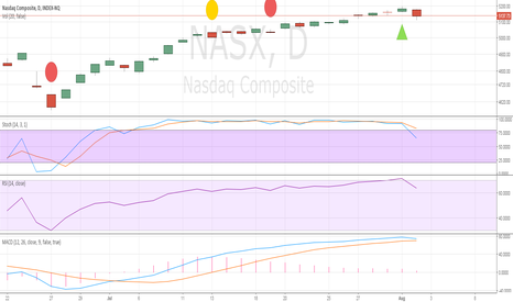 NASX: What to do now??