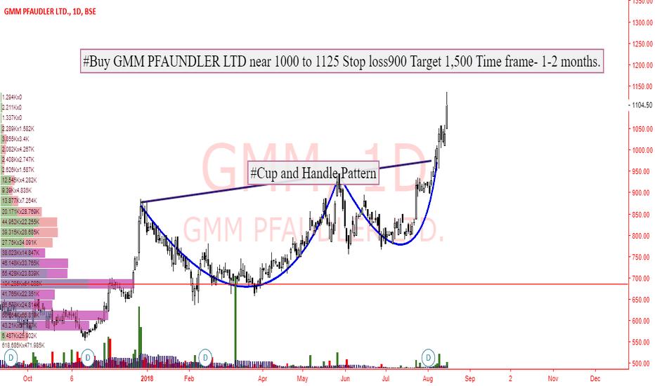 GMM: GMM