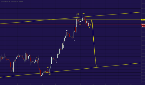 CL1!: CL UPDATE exiting LONG ,  BAck TO SHORT CL