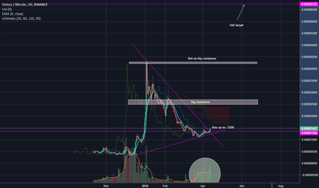 SNTBTC: SNT about to erupt