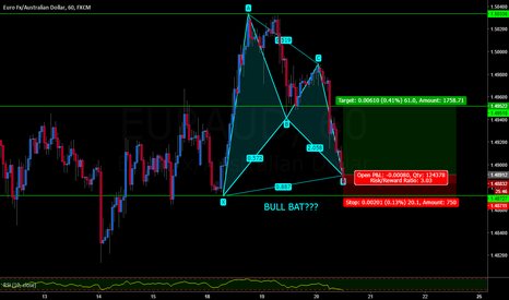 EURAUD: EURAUD BULL BAT POSSIBLE
