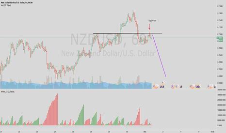NZDUSD: Kiwi down move to be continued