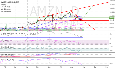 AMZN: AMZN broke the brearish diagonal