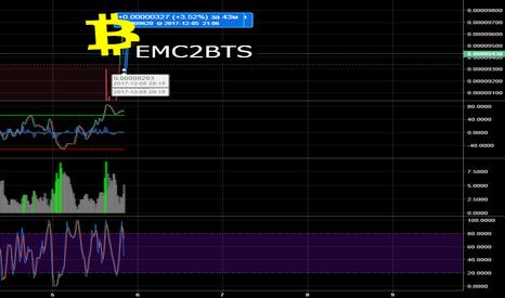 EMC2BTC: Возвращение к точке.... EMC2BTC