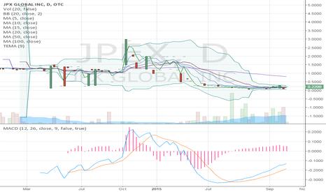 JPEX:  JPX Global inc