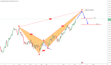 AUDCHF: AUDCHF Bearish Crab and Potential Short Opportunity