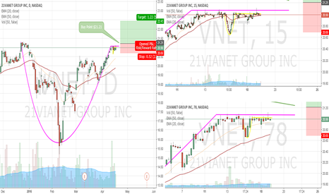 VNET: VNET ready to Pop