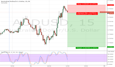 AUDUSD: my AU short