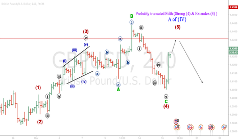 GBPUSD: going to go {B}
