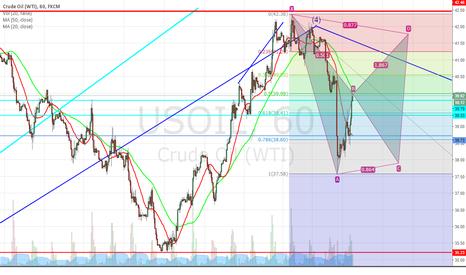 USOIL: Oil retrace 50% - Bearish setup Looking for more downside