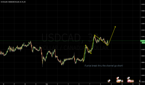 USDCAD: 5th wave Coming??