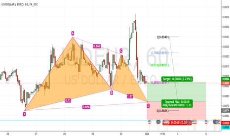 USDEUR: USD/EUR Gartley long